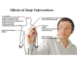 effects of sleep-deprivation
